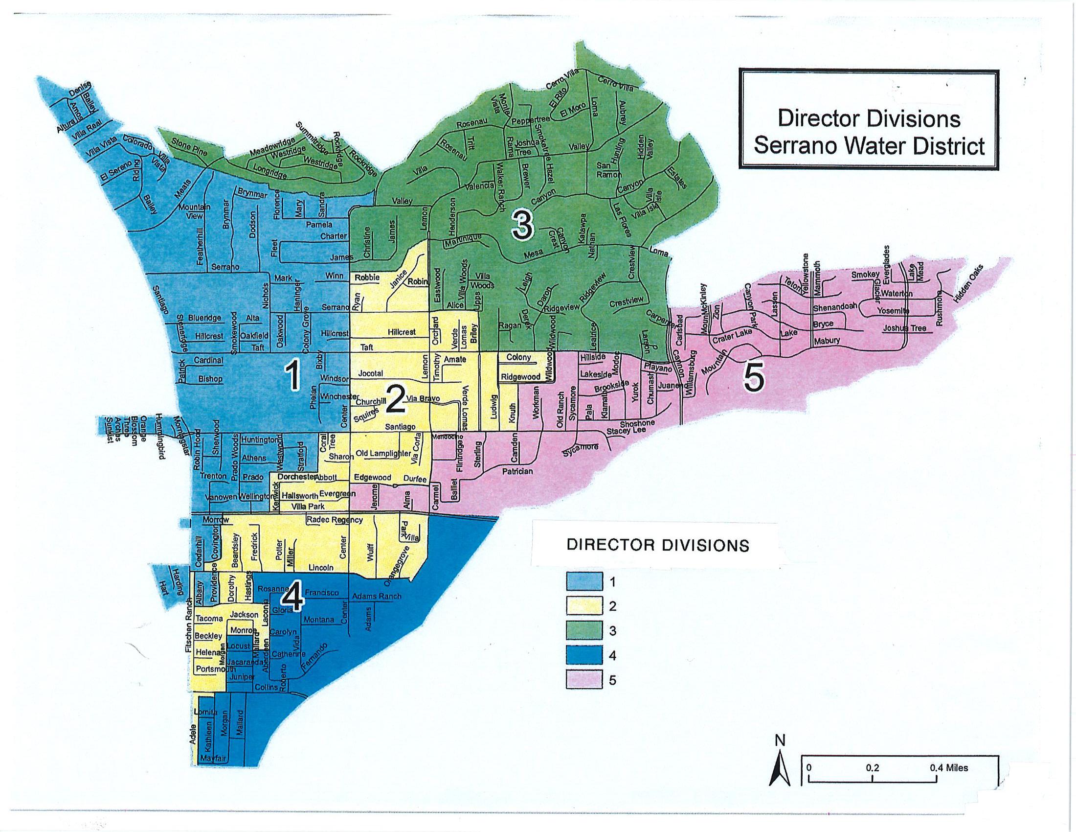 Serrano Water District